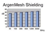 ArgenMesh Conductive1